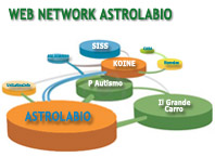 Web Network Astrolabio
